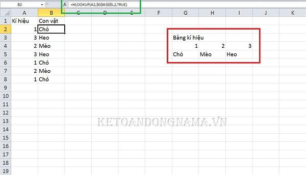 Các hàm Excel nâng cao