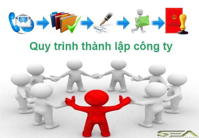 Quy trình cung cấp dịch vụ thành lập công ty