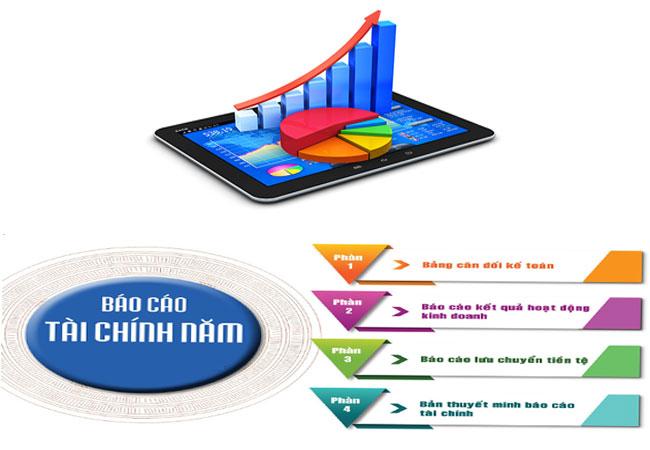 Báo cáo tài chính gồm những gì?